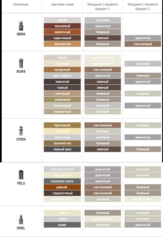 Рекомендации по соответствию фасадного J-профиля цветовым схемам панелей
